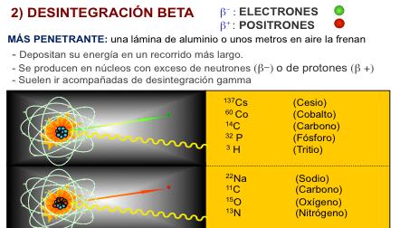 la-radioactividad-07