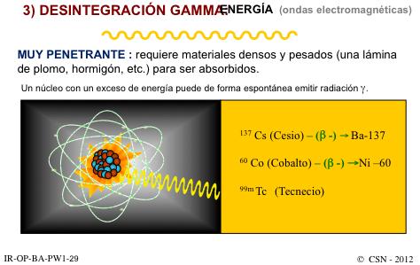 la-radioactividad-08