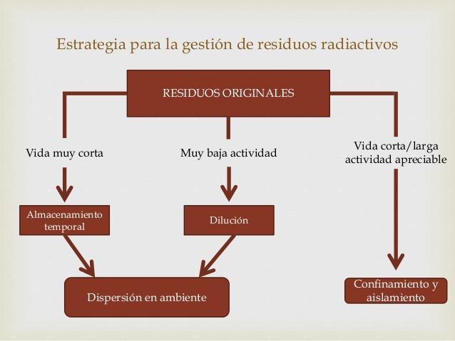 residuos-slidos-13-638